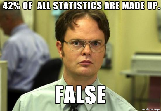 dwight stats.png